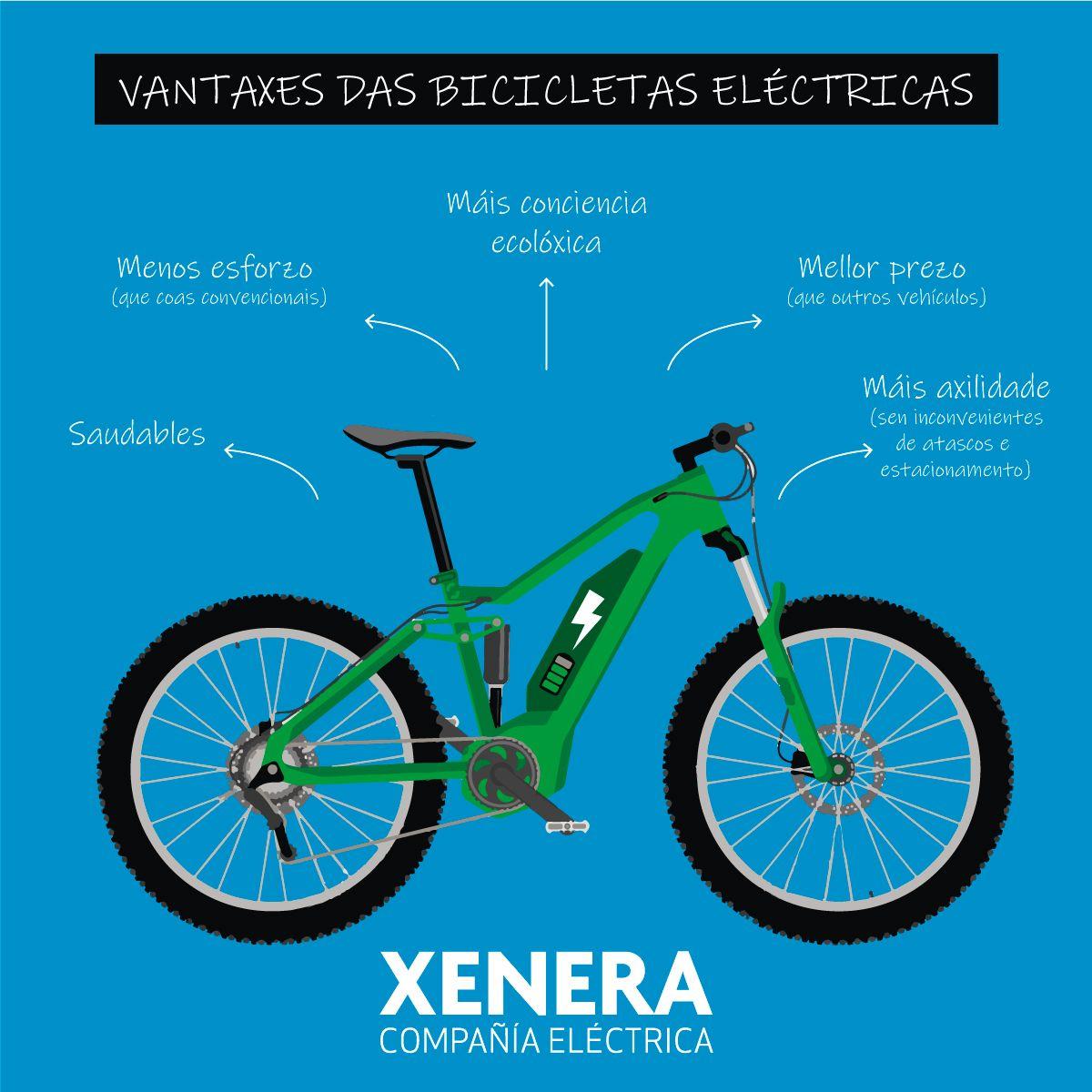 Vantaxes das bicicletas eléctricas