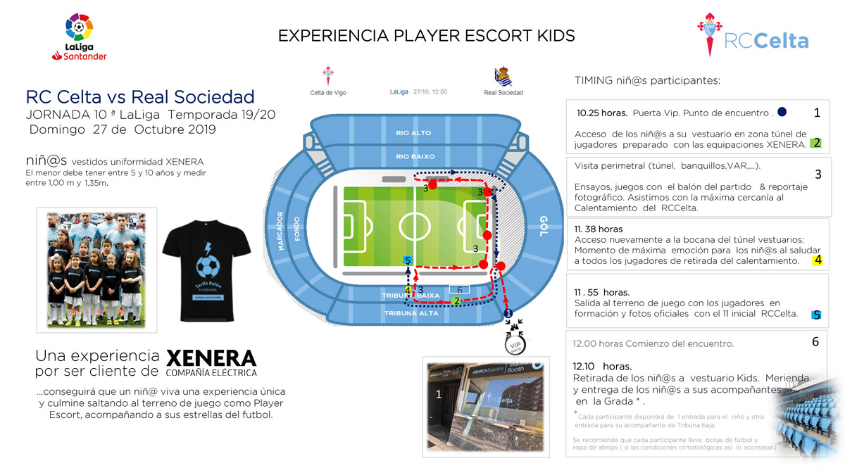 Player Escort Kids XENERA e RC Celta