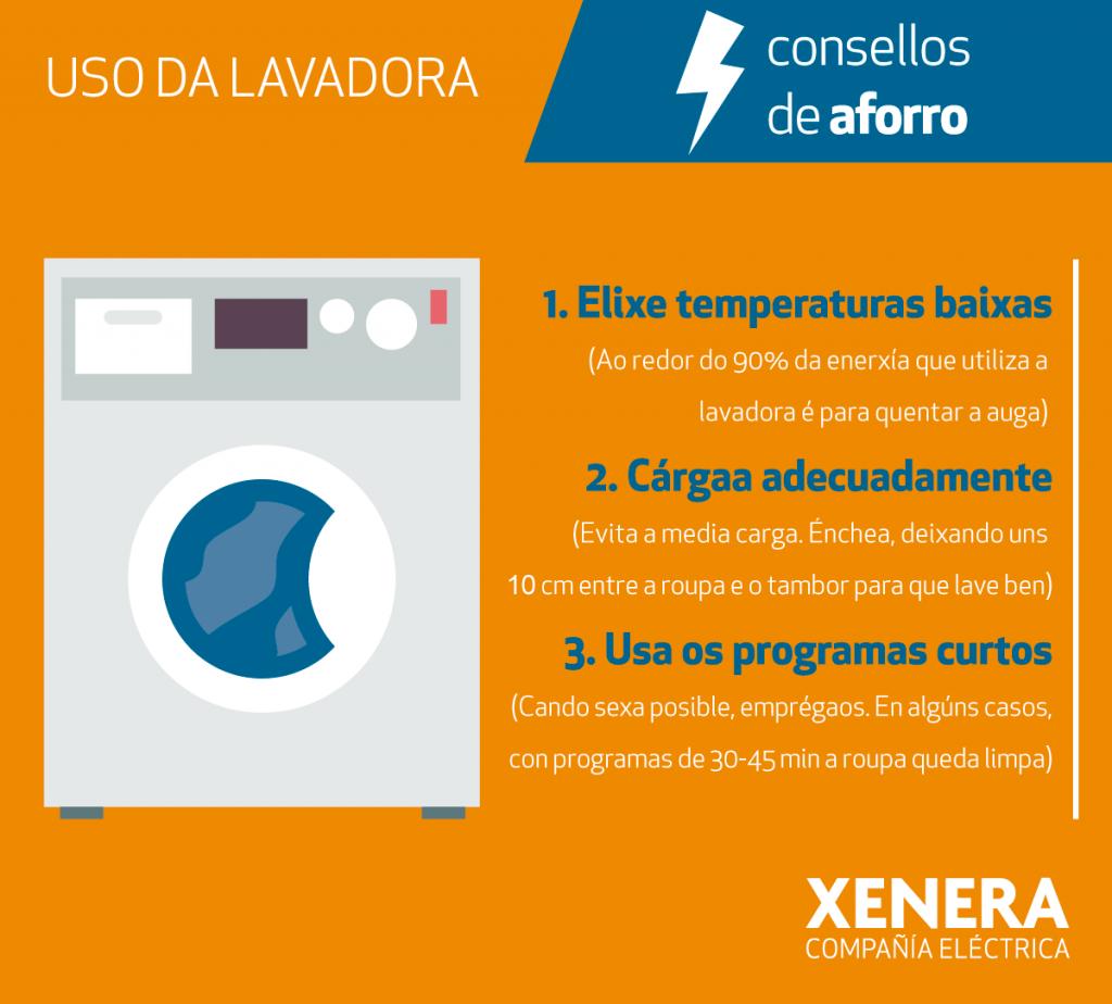Consellos aforro lavadora